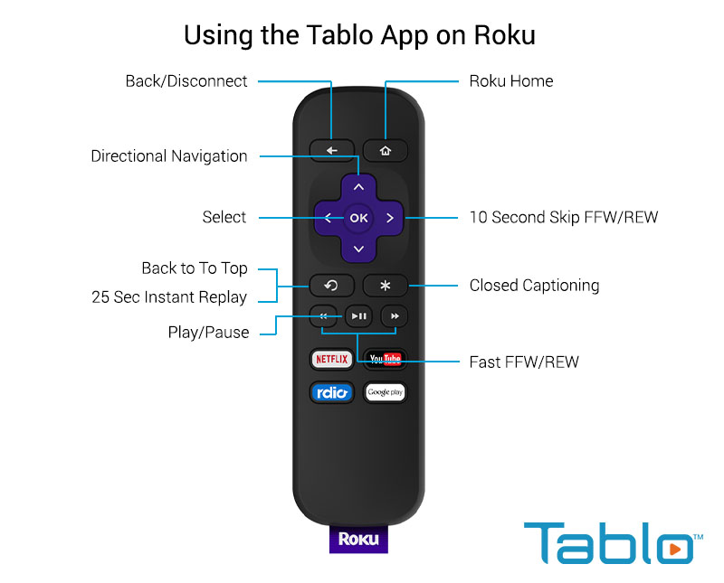 Using the Tablo DVR with Roku – Tablo
